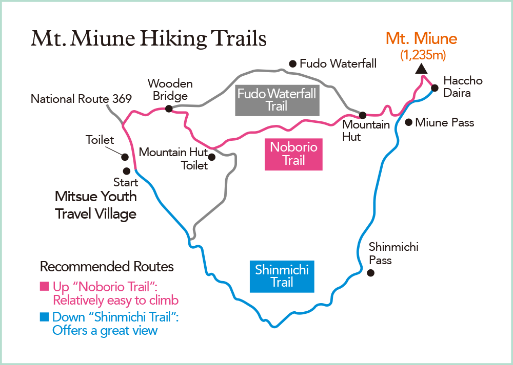 Mt. Miune hiking trails